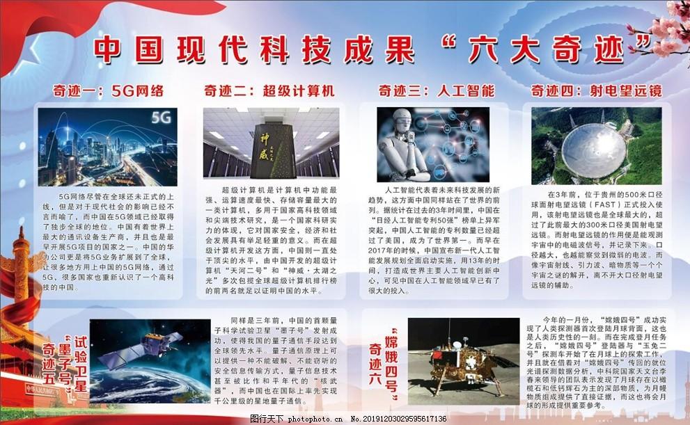 中国现代科技,中国科技,科技未来,未来科技,墨子号,天文卫星,航天科技